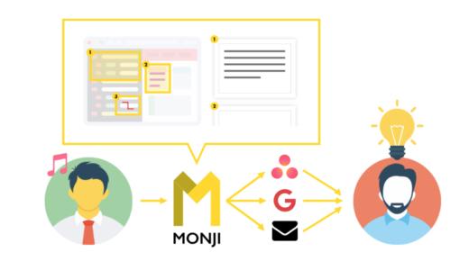 無料の高機能校正ツール「MONJI」をただWEBサイト運営者におすすめしたいだけの回